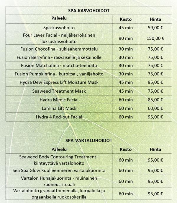 Taulukko Laajavuoren spa-hoitojen hinnoista ja kestoista